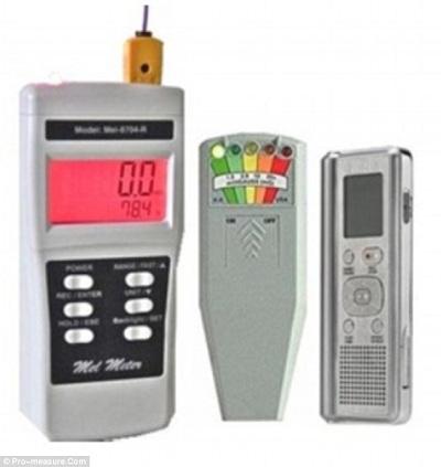 mel meter device